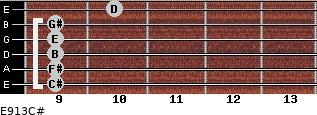 E9/13/C# for guitar on frets 9, 9, 9, 9, 9, 10