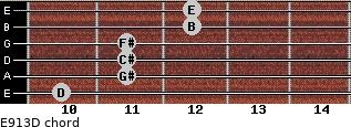 E9/13/D for guitar on frets 10, 11, 11, 11, 12, 12