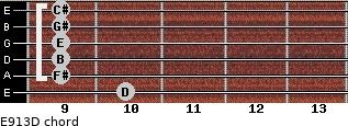 E9/13/D for guitar on frets 10, 9, 9, 9, 9, 9