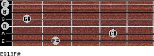 E9/13/F# for guitar on frets 2, 4, 0, 1, 0, 0