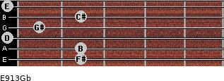 E9/13/Gb for guitar on frets 2, 2, 0, 1, 2, 0