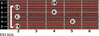 E9/13/Gb for guitar on frets 2, 5, 2, 4, 2, 4