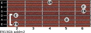 E9/13/Gb add(m2) guitar chord