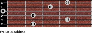 E9/13/Gb add(m3) guitar chord