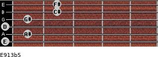 E9/13b5 for guitar on frets 0, 1, 0, 1, 2, 2