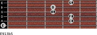 E9/13b5 for guitar on frets 0, 4, 4, 3, 3, 4