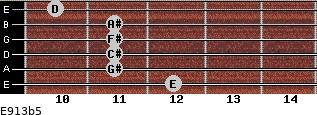E9/13b5 for guitar on frets 12, 11, 11, 11, 11, 10