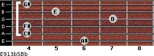 E9/13b5/Bb for guitar on frets 6, 4, 4, 7, 5, 4