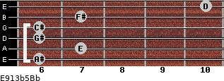 E9/13b5/Bb for guitar on frets 6, 7, 6, 6, 7, 10