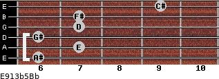 E9/13b5/Bb for guitar on frets 6, 7, 6, 7, 7, 9