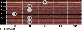 E9/13b5/C# for guitar on frets 9, 9, 8, 9, 9, 10