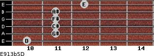 E9/13b5/D for guitar on frets 10, 11, 11, 11, 11, 12
