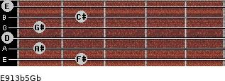 E9/13b5/Gb for guitar on frets 2, 1, 0, 1, 2, 0