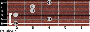 E9/13b5/Gb for guitar on frets 2, 4, 2, 3, 3, 4