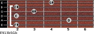 E9/13b5/Gb for guitar on frets 2, 5, 2, 3, 2, 4