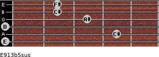 E9/13b5sus for guitar on frets 0, 4, 0, 3, 2, 2