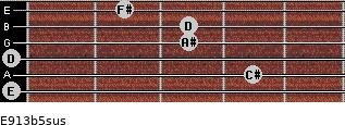 E9/13b5sus for guitar on frets 0, 4, 0, 3, 3, 2
