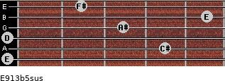 E9/13b5sus for guitar on frets 0, 4, 0, 3, 5, 2