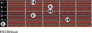 E9/13b5sus for guitar on frets 0, 4, 2, 3, 3, 2