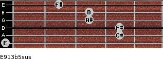 E9/13b5sus for guitar on frets 0, 4, 4, 3, 3, 2