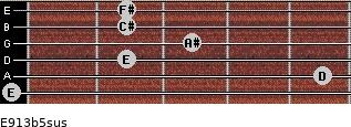 E9/13b5sus for guitar on frets 0, 5, 2, 3, 2, 2