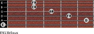 E9/13b5sus for guitar on frets 0, 5, 4, 3, 2, 2