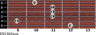 E9/13b5sus for guitar on frets 12, 9, 11, 11, 11, 10