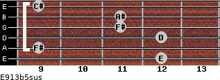 E9/13b5sus for guitar on frets 12, 9, 12, 11, 11, 9