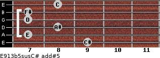 E9/13b5sus/C# add(#5) for guitar on frets 9, 7, 8, 7, 7, 8