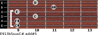 E9/13b5sus/C# add(#5) for guitar on frets 9, 9, 10, 9, 11, 10