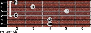 E9/13#5/Ab for guitar on frets 4, 4, 2, 5, 3, 2