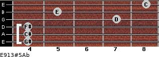 E9/13#5/Ab for guitar on frets 4, 4, 4, 7, 5, 8