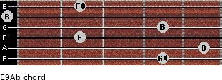 E9/Ab for guitar on frets 4, 5, 2, 4, 0, 2