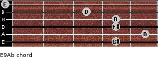 E9/Ab for guitar on frets 4, 5, 4, 4, 3, 0