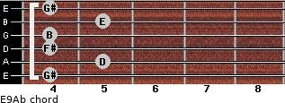 E9/Ab for guitar on frets 4, 5, 4, 4, 5, 4