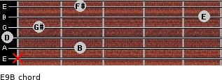 E9/B for guitar on frets x, 2, 0, 1, 5, 2