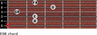 E9/B for guitar on frets x, 2, 2, 1, 3, 2