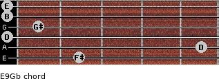 E9/Gb for guitar on frets 2, 5, 0, 1, 0, 0