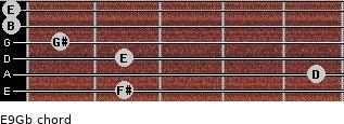 E9/Gb for guitar on frets 2, 5, 2, 1, 0, 0