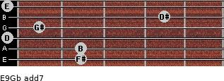 E9/Gb add(7) guitar chord