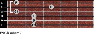 E9/Gb add(m2) guitar chord