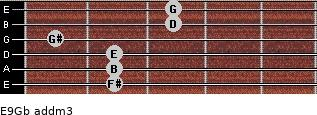 E9/Gb add(m3) guitar chord