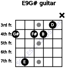 E9/G# for guitar on frets 4, 7, 4, 4, 3, x