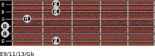 E9/11/13/Gb for guitar on frets 2, 0, 0, 1, 2, 2