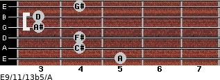 E9/11/13b5/A for guitar on frets 5, 4, 4, 3, 3, 4