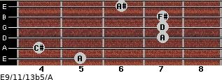 E9/11/13b5/A for guitar on frets 5, 4, 7, 7, 7, 6