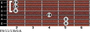 E9/11/13b5/A for guitar on frets 5, 5, 4, 2, 2, 2