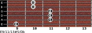 E9/11/13#5/Db for guitar on frets 9, 11, 11, 11, 10, 10