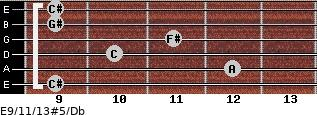 E9/11/13#5/Db for guitar on frets 9, 12, 10, 11, 9, 9