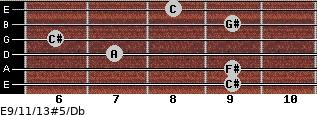 E9/11/13#5/Db for guitar on frets 9, 9, 7, 6, 9, 8